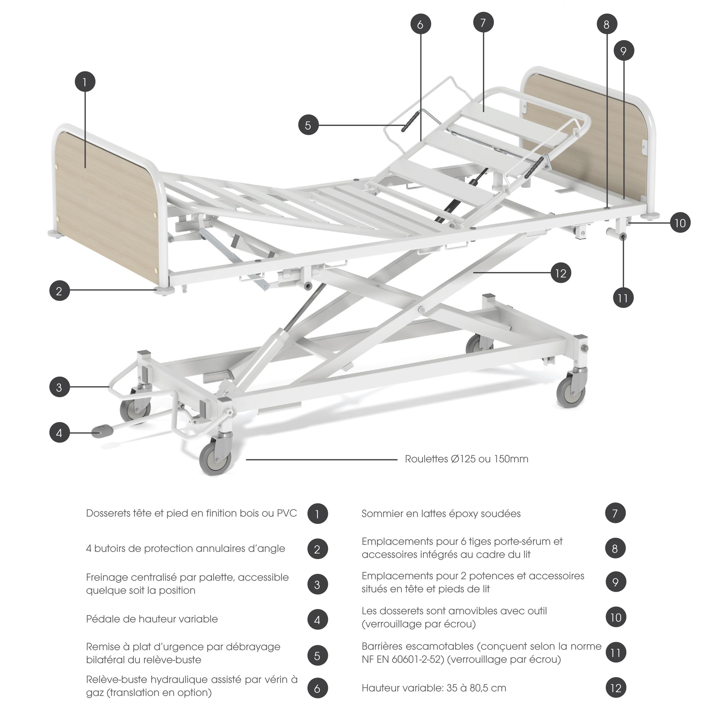 Lit m dicalis l1460 lits psychiatriques lits mobilier hospitalier nos produits matifas - Lit medicalise dimensions ...