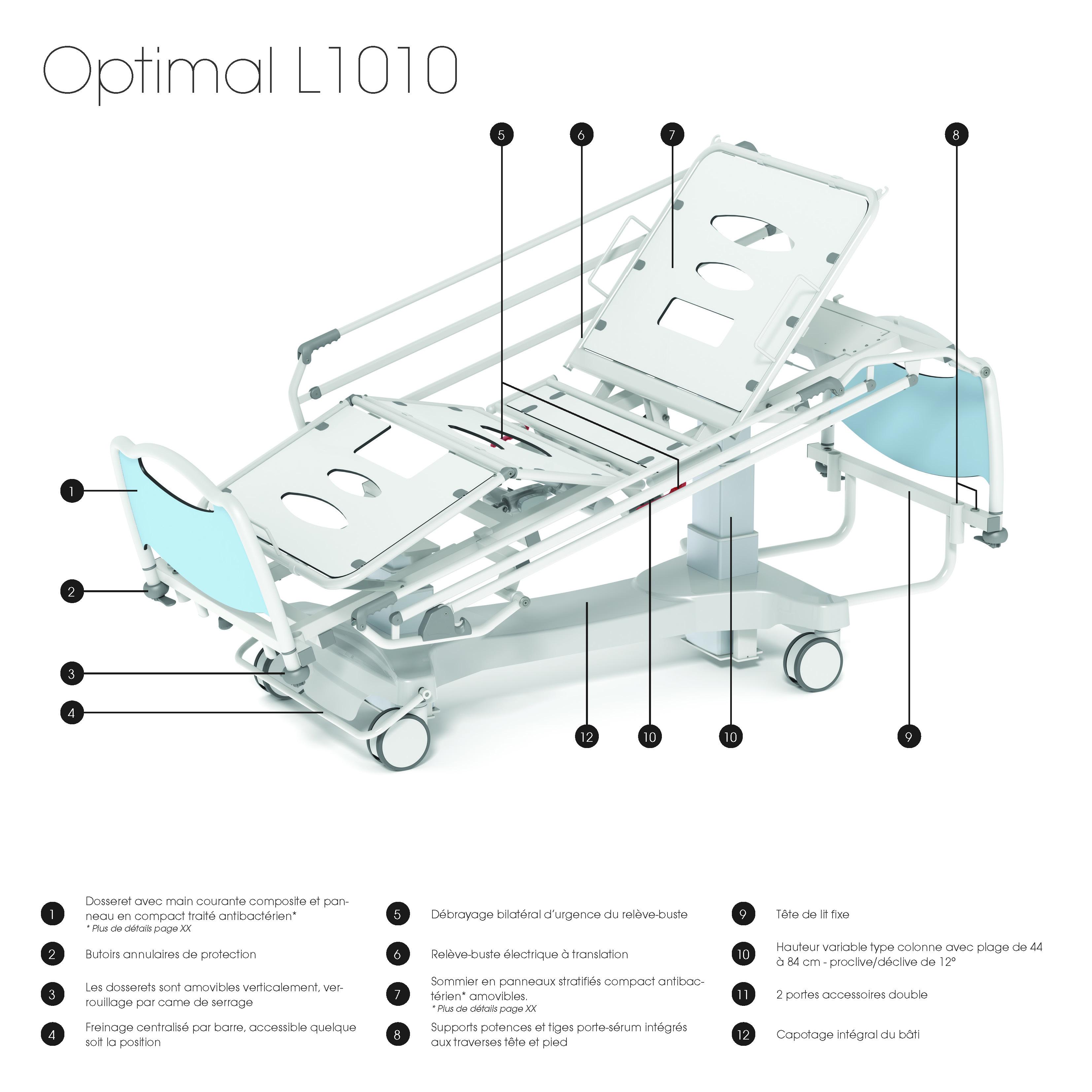 optimal l1010 lits m dicalis s lits mobilier hospitalier nos produits matifas. Black Bedroom Furniture Sets. Home Design Ideas